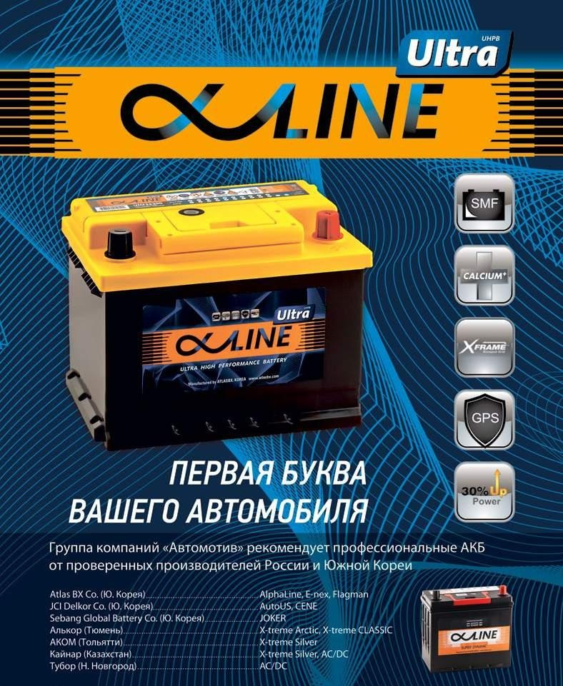 Технология аккумулятора Alphaline Ultra